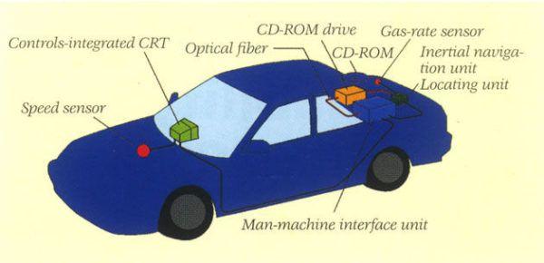 Automóviles inteligentes en los 70: cómo se gestó el sueño