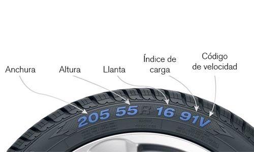 Que tener en cuenta a la hora de cambiar los neumáticos