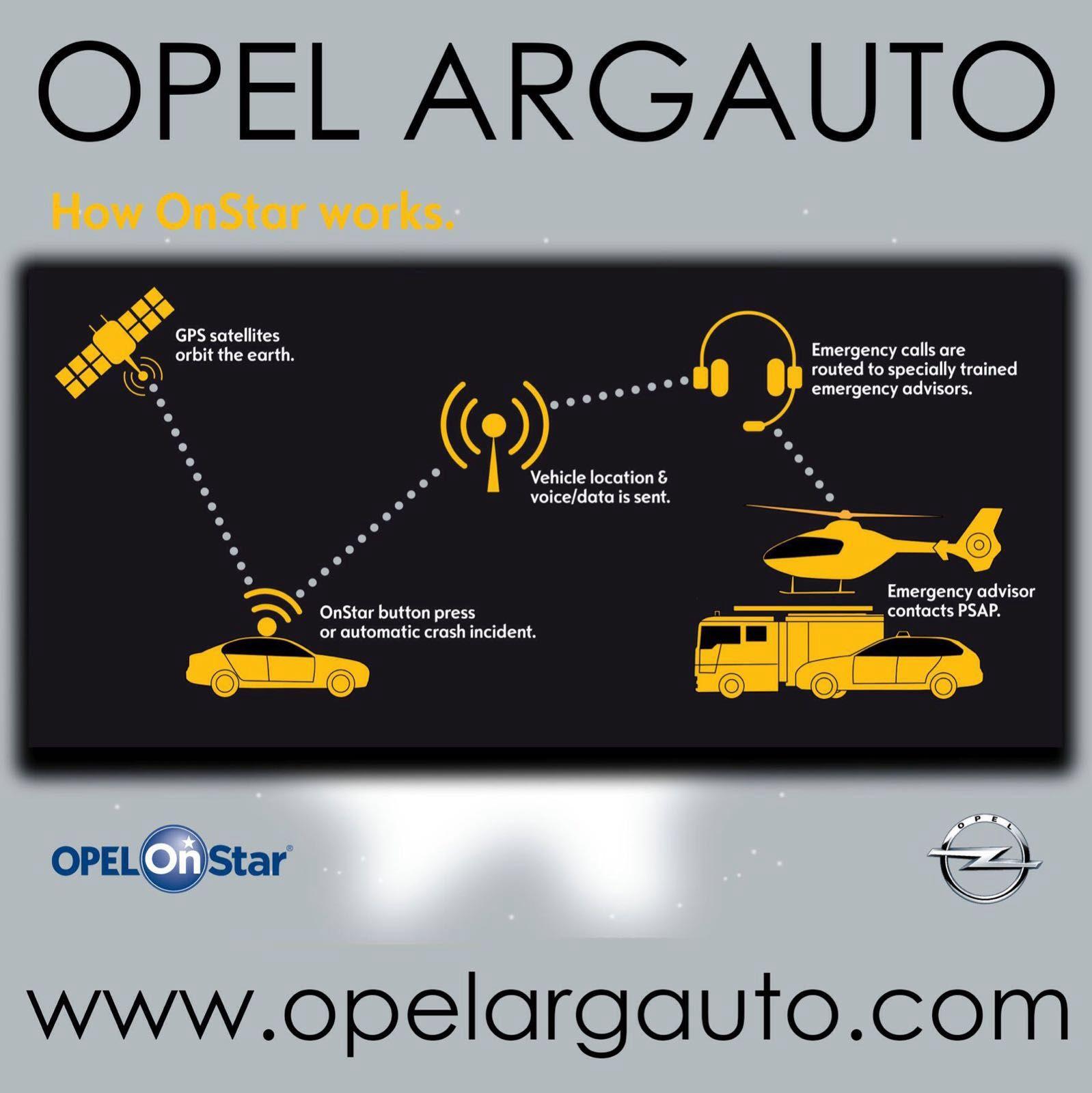 OnStar en Argauto