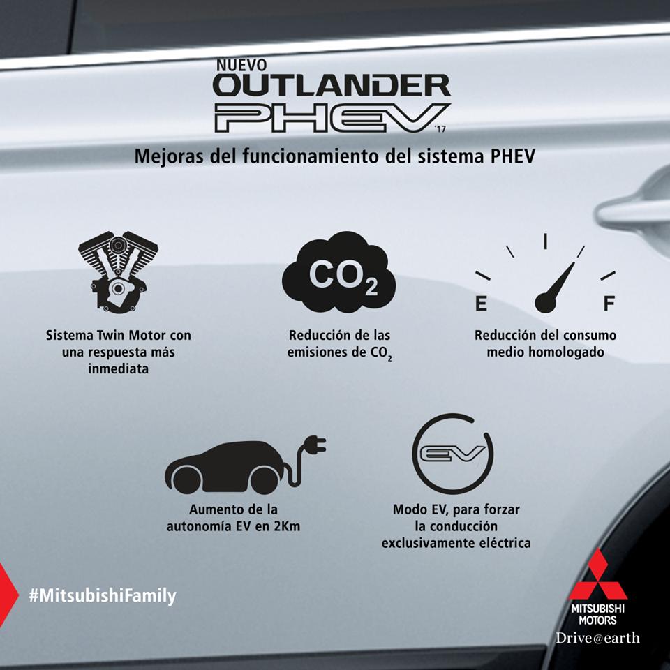 Outlander PHEV 2017