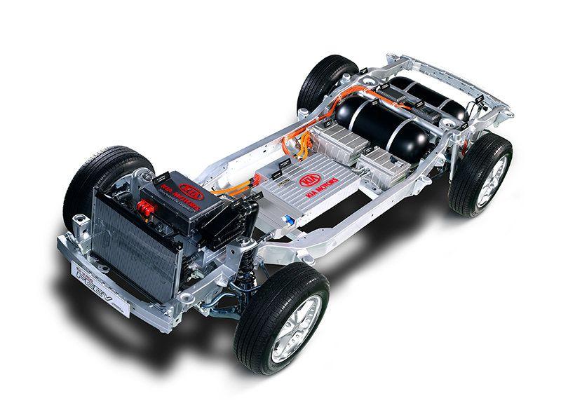 Kia prevé lanzar su primer coche de hidrógeno en 2021