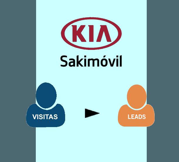 ¿Cómo KIA aumentó sus ventas a través de la captación de leads en el tráfico móvil?